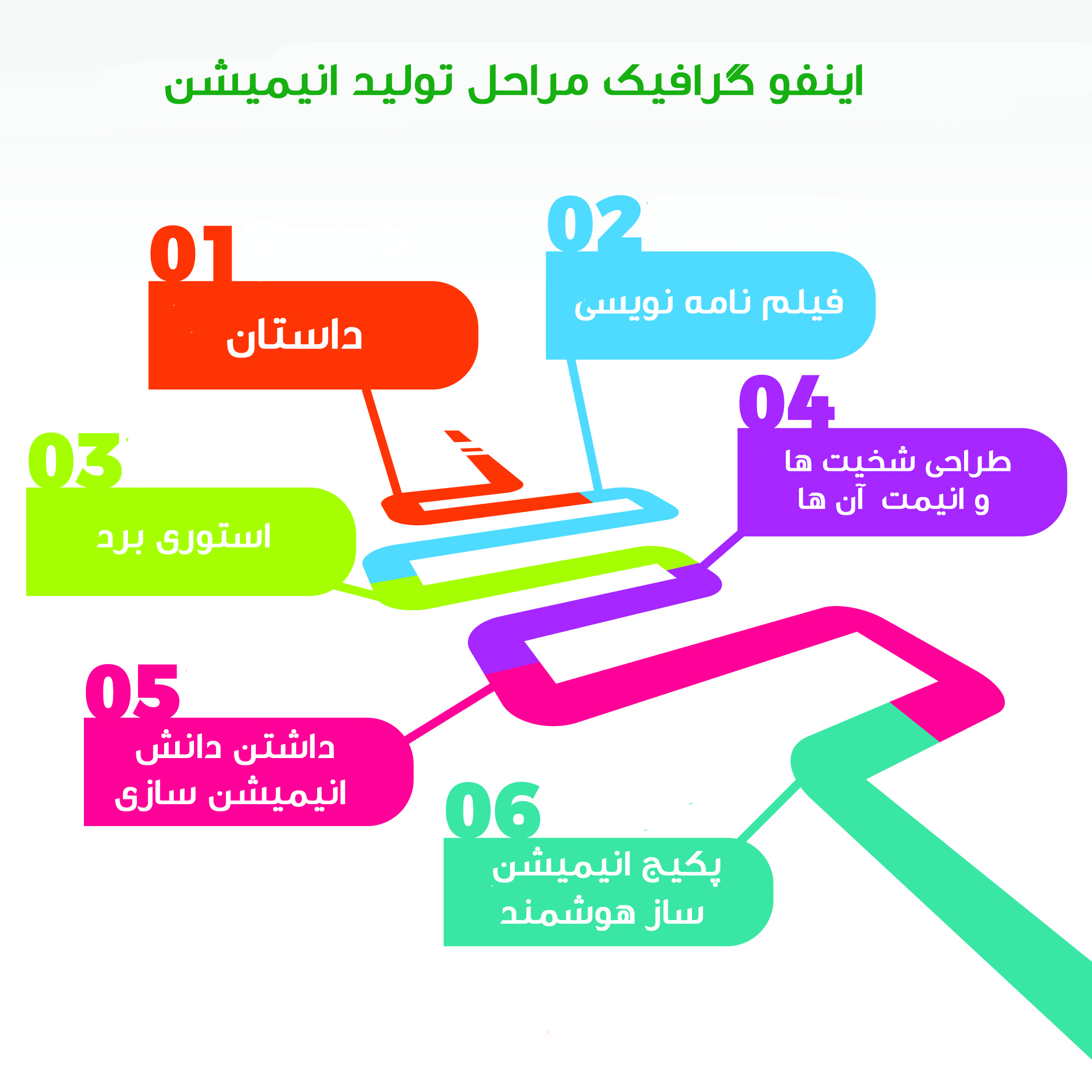 120295 OPS6H7 447 - پکیج انیمیشن ساز هوشمند ۰ تا ۱۰۰ موهو