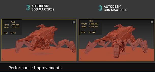 قابلیت های جدید تری دی مکس ۲۰۲۰ ( 3D Max 2020 )